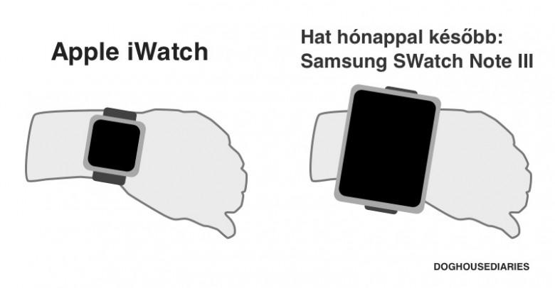 swatch bekapcsolási ár írja le saját társkereső profilját